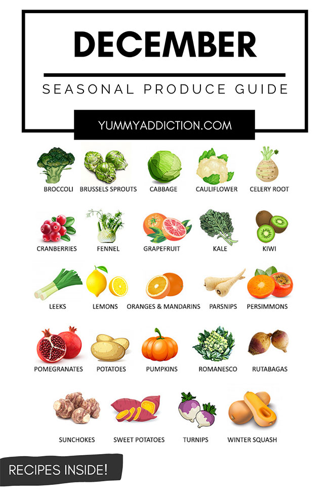 Vegetables and fruits in season in December
