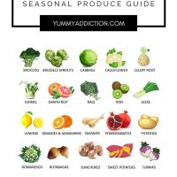 Vegetables and fruits in season in January