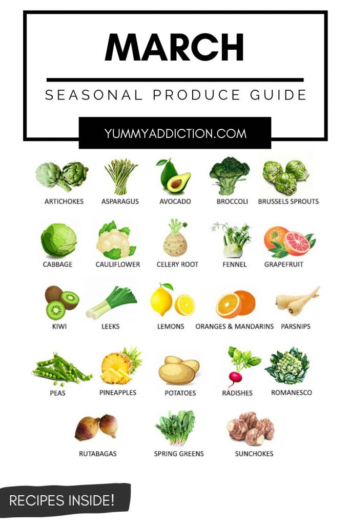 Vegetables and fruits in season in March