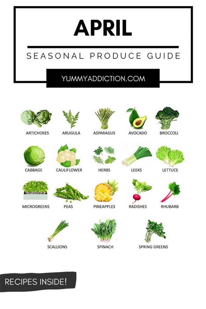 Vegetables and fruits in season in April