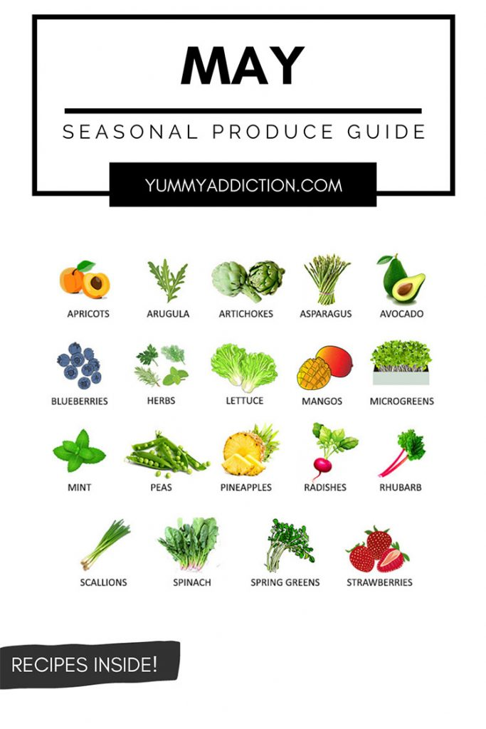 Vegetables and fruits in season in May