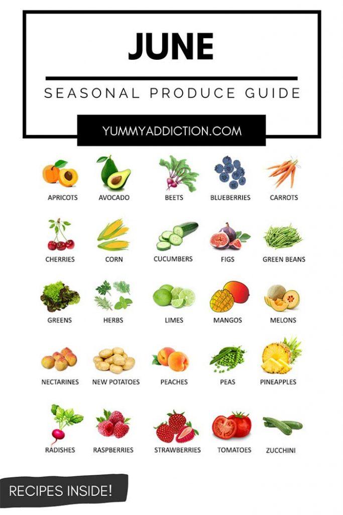 Vegetables and fruits in season in June